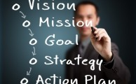 Erfolgs-Faktoren, Ziele erreichen